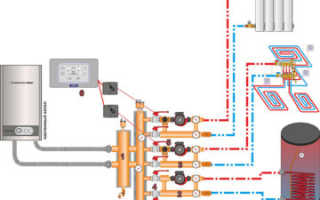 Подключение электрического бойлера к газовому котлу: лучшие схемы и порядок выполнения работ