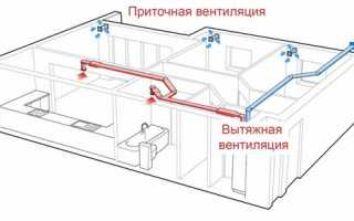 Подогрев приточной вентиляции в квартире: виды нагревателей, особенности их выбора и монтажа