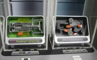Инверторный холодильник: виды, особенности, плюсы и минусы + ТОП-15 лучших моделей