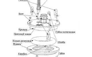 Оголовок для скважины: устройство, виды конструкций, правила установки и монтажа
