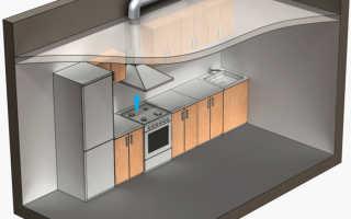 Как сооружается вентиляция на кухне: правила и схемы устройства вытяжки