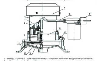 """Обзор водяного насоса """"Агидель"""": устройство, характеристики + специфика установки"""