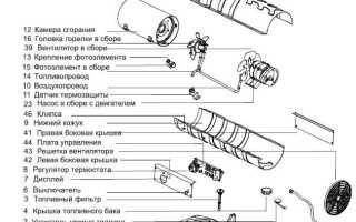 Дизельная тепловая пушка своими руками: инструкция по изготовлению самоделки