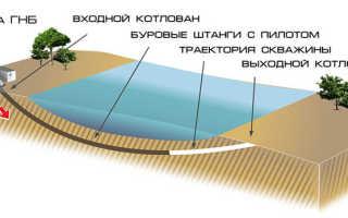 Какая организация должна заниматься прокладкой труб методом прокола?