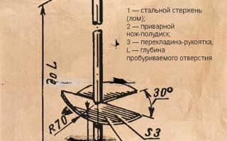 Как сделать бур для скважины своими руками: схемы лучших самоделок