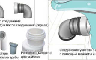 Как подключить унитаз к канализации: обзор технологий монтажа всех видов унитазов