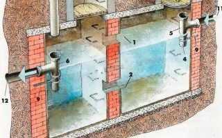 Как правильно устраивать отведение сточной воды из септика?