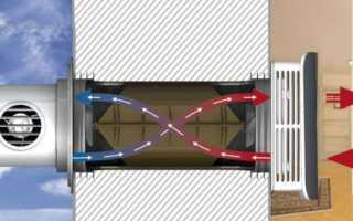Нужно ли ставить приточно-вытяжную вентиляцию с рекуперацией для дома на 175 квадратов?