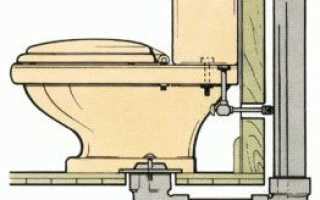 Унитаз с вертикальным выпуском: устройство, плюсы и минусы, особенности установки