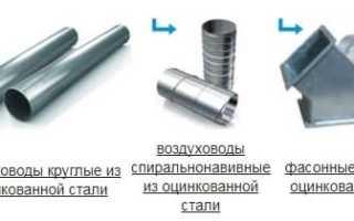 Воздуховоды для вентиляции: классификация, особенности + советы по обустройству